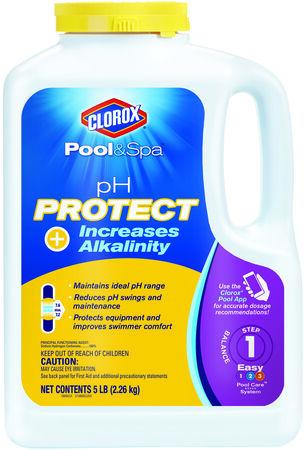 pH Protect